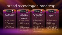 snapdragon-roadmap