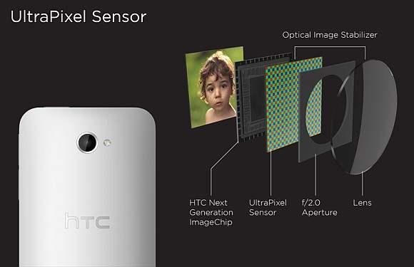 htc-one-ultrapixel-sensor