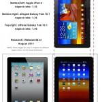 Affaire Samsung Galaxy Tab 10.1 : Falsification de preuves de la part d'Apple? Interdiction de vente levée