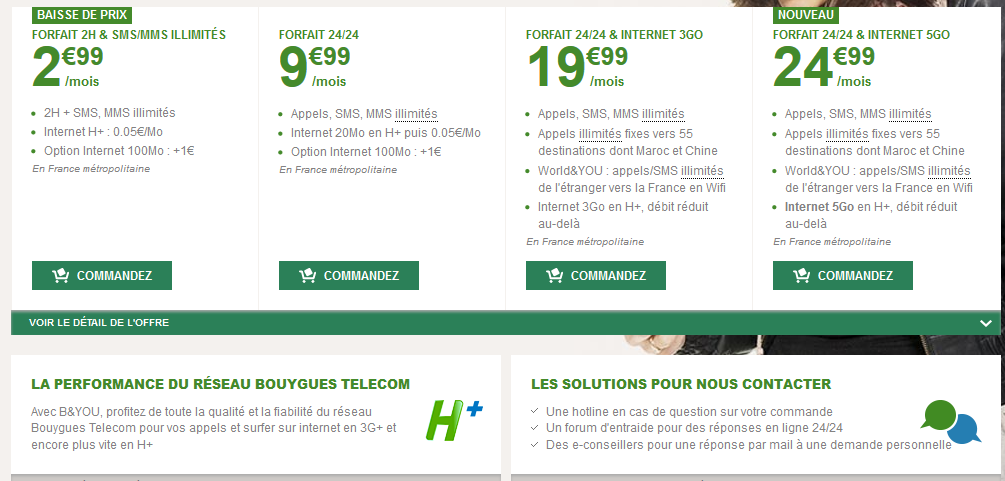 b and you forfait mobile 21105