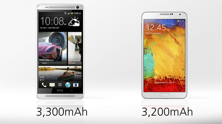 Galaxy Note 3 vs Htc One Max