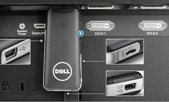 Dell Wyse Cloud Connect pointgphone_com