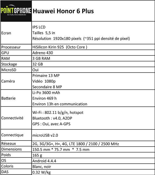 huawei honor 6 plus fiche technique et prix. Black Bedroom Furniture Sets. Home Design Ideas