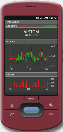 Wonderbank Android