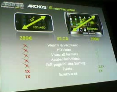 archos-ipodtouch