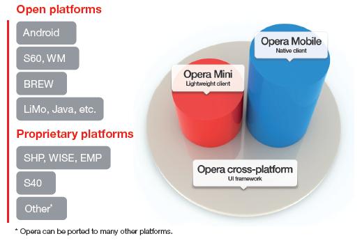 opera-mobile-10-beta