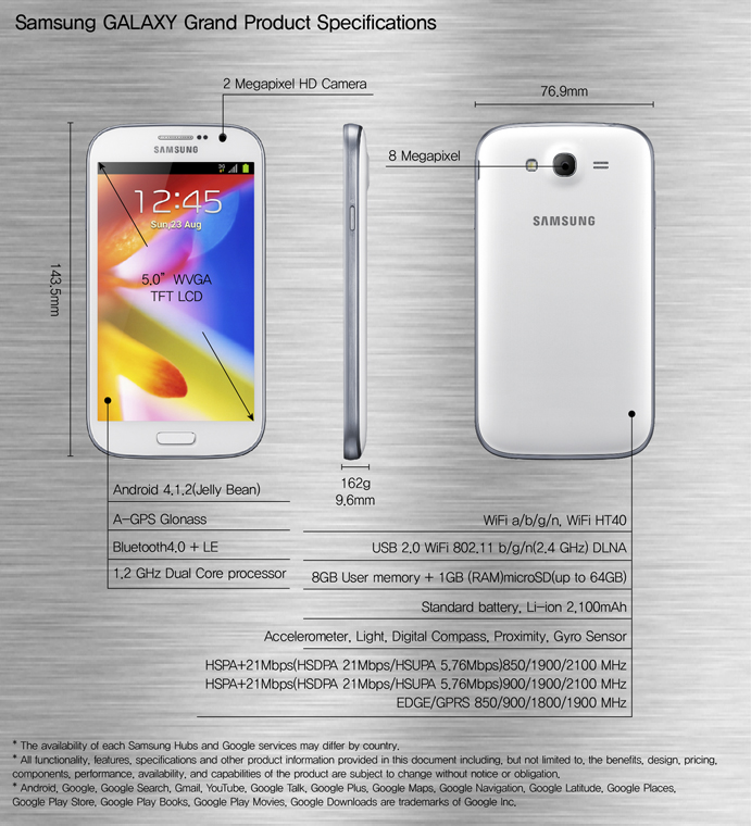 Spécifications Samsung GALAXY Grand