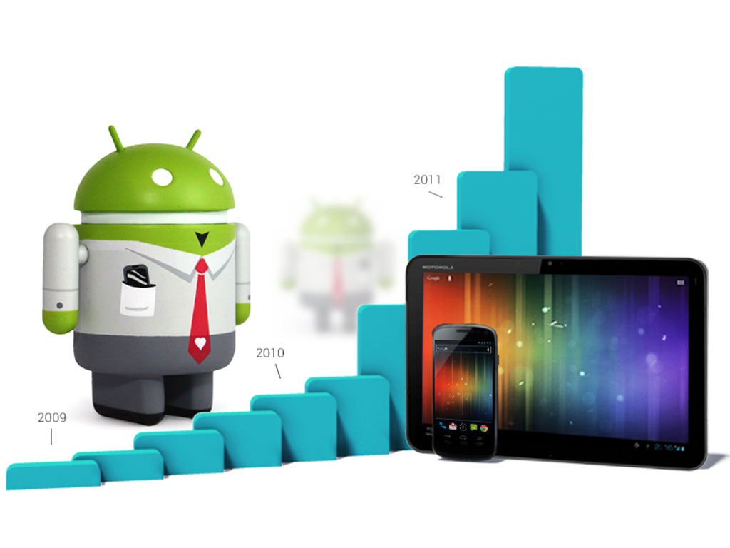 android tablette
