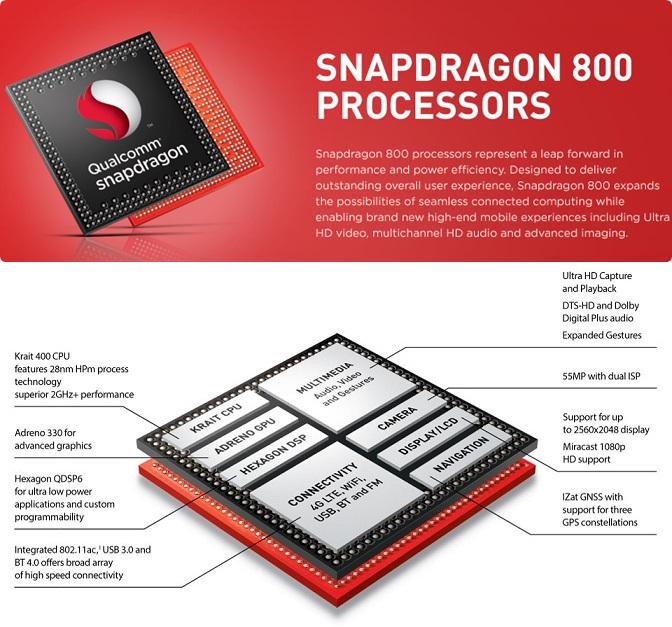 qualcomm snapdragon S800 20061