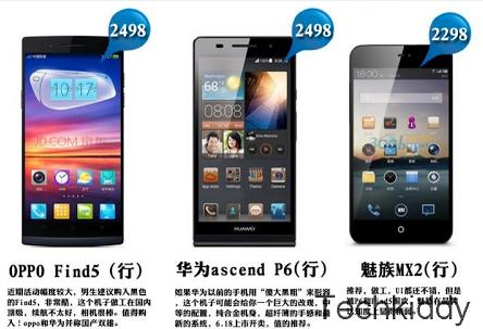 design Huawei Ascend P6 120601