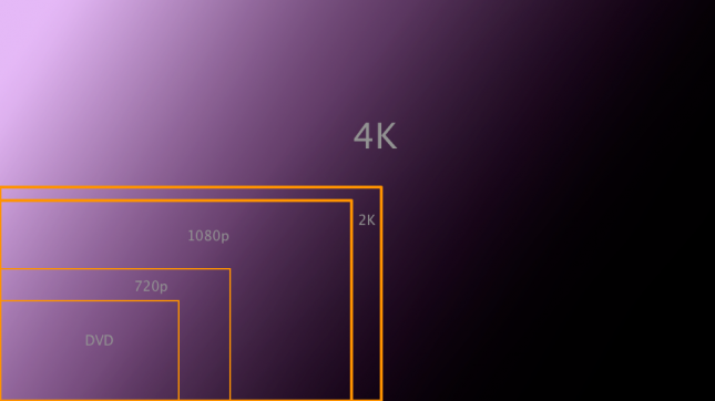 4K HDTV android 4.3