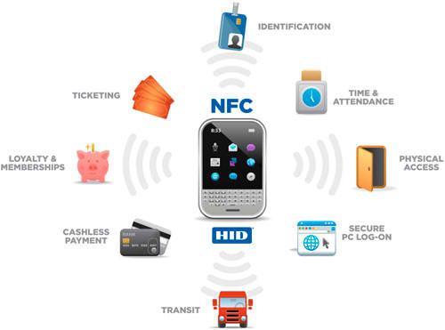 NFC 20071