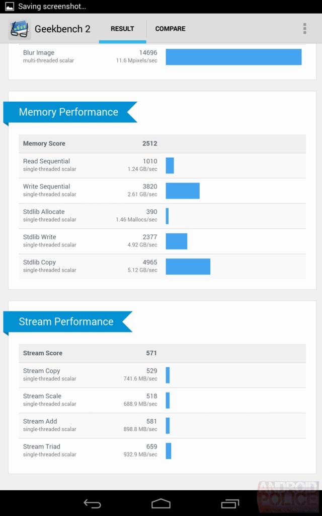 Nexus 7 2013 vs Nexus 7 2012 test benchmark 28078