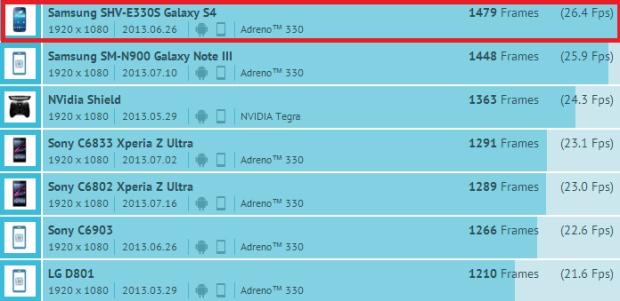 galaxy note 3 rumeurs du 31 juillet 5