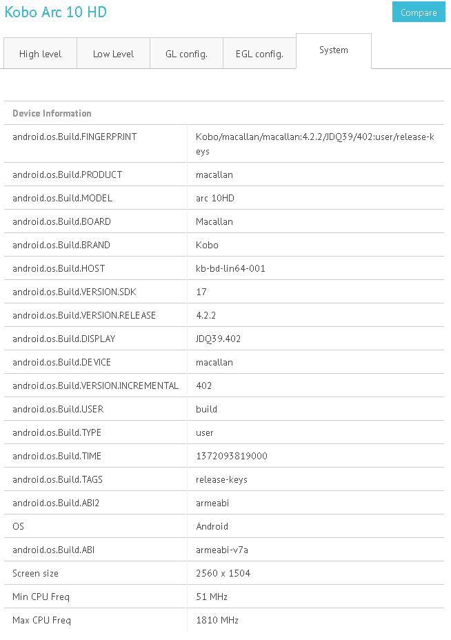 kobo arc 10 hd caracteristiques supposées