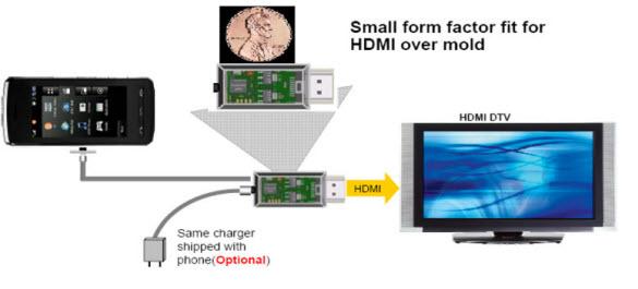 MHL-3.0 2108