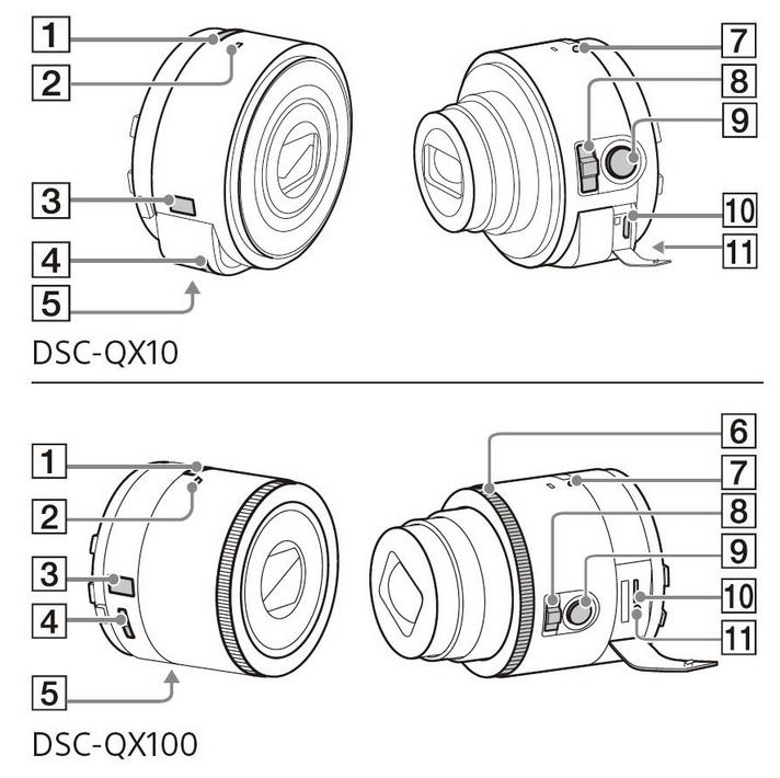 Sony lens Q10 et Q100