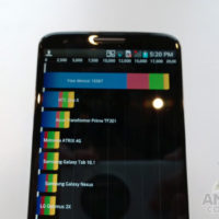 test benchmark LG G2 0808954