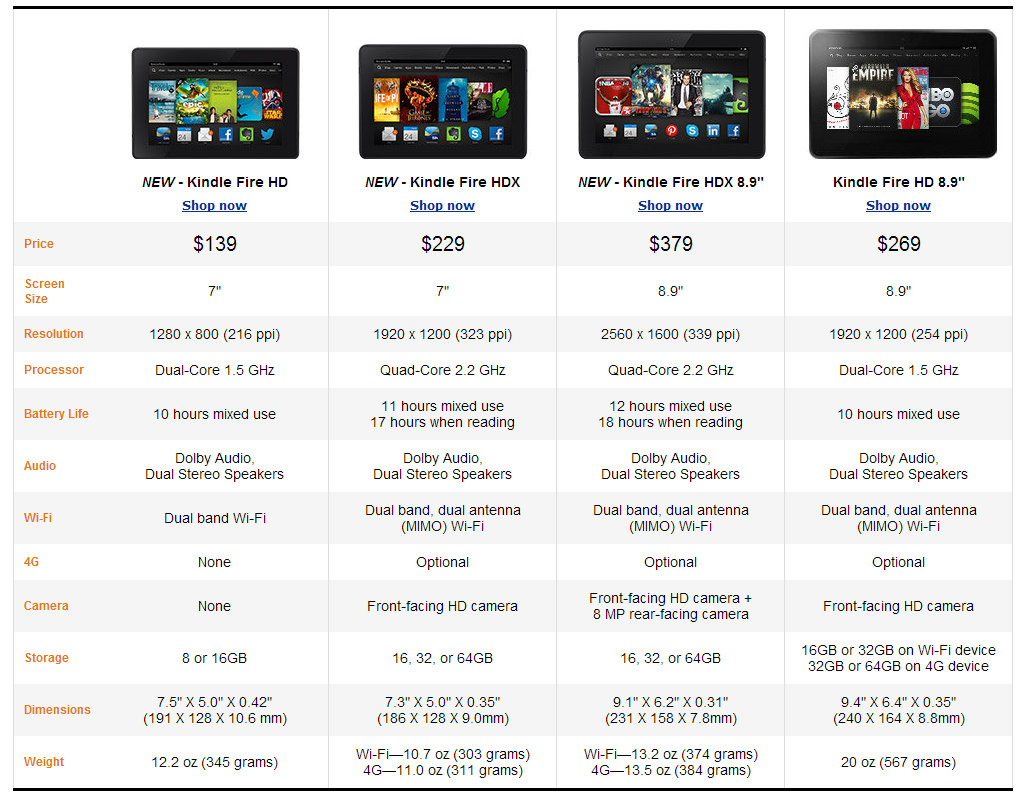 comparaison tablette kindle fire HD