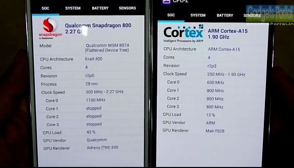 galaxy note 3 exynos vs snadragon 0110