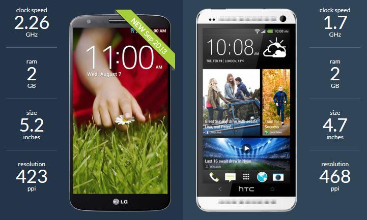 LG G2 vs HTC One 04252