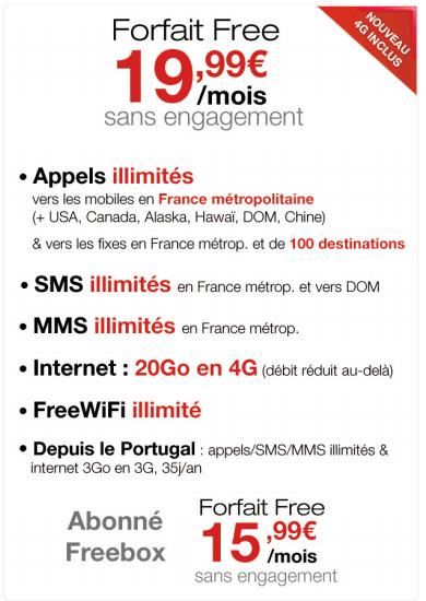 Free 4G 0311201
