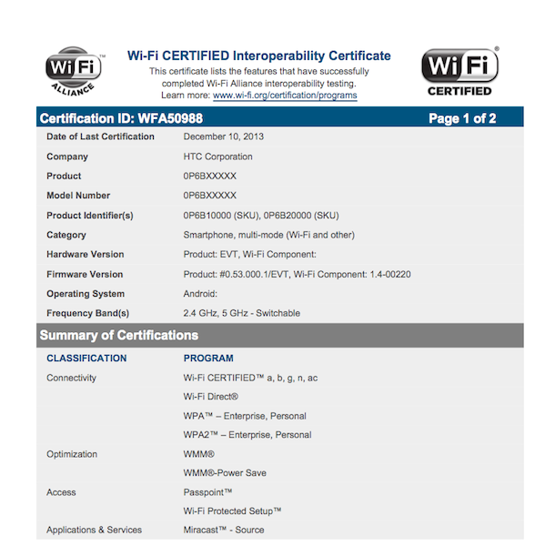 certification wi-fi htc m8