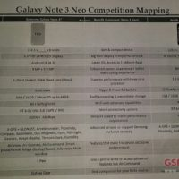 galaxy note 3 neo fuite 2539