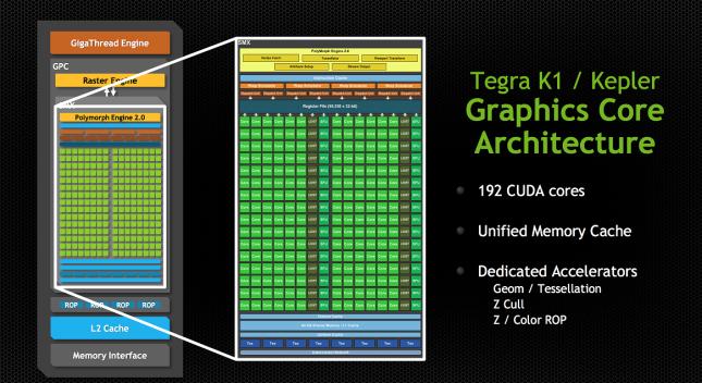 tegra k1 090102