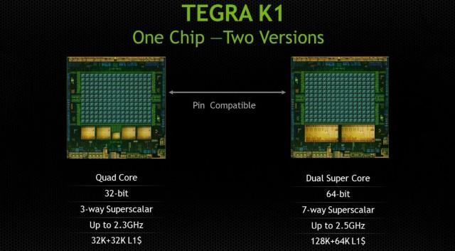 tegra k1 130101