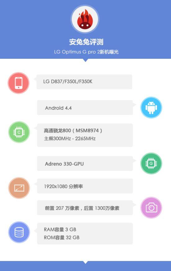 LG G pro 2 benchmark antutu