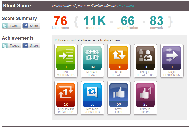 Application Klout