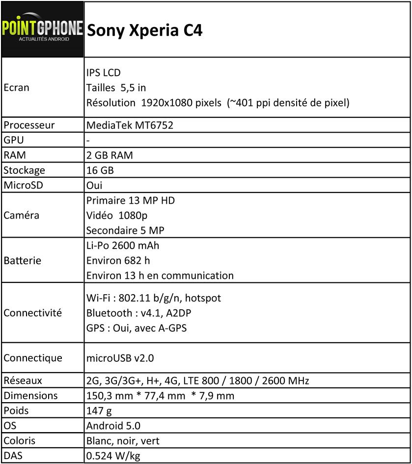 Photo fiche technique Sony Xperia C4 : Pointgphone.com