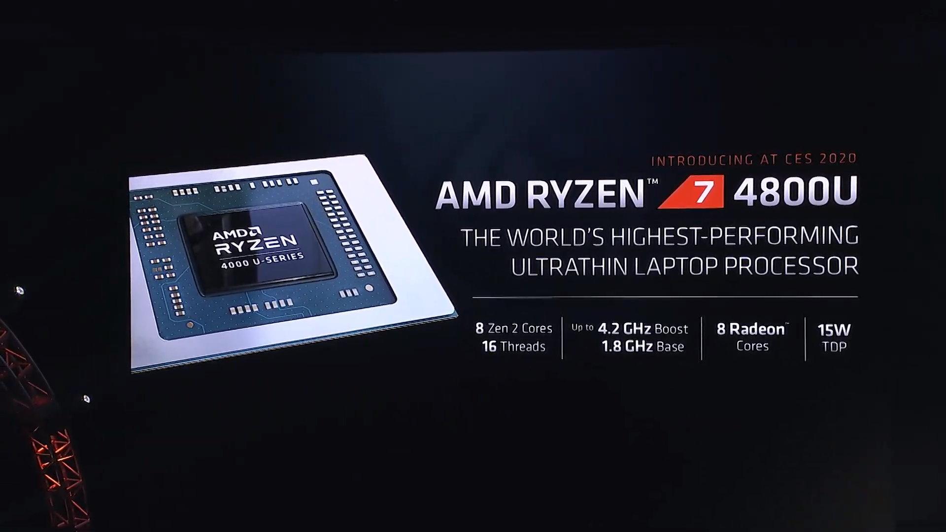 AMD Ryzen 4800U